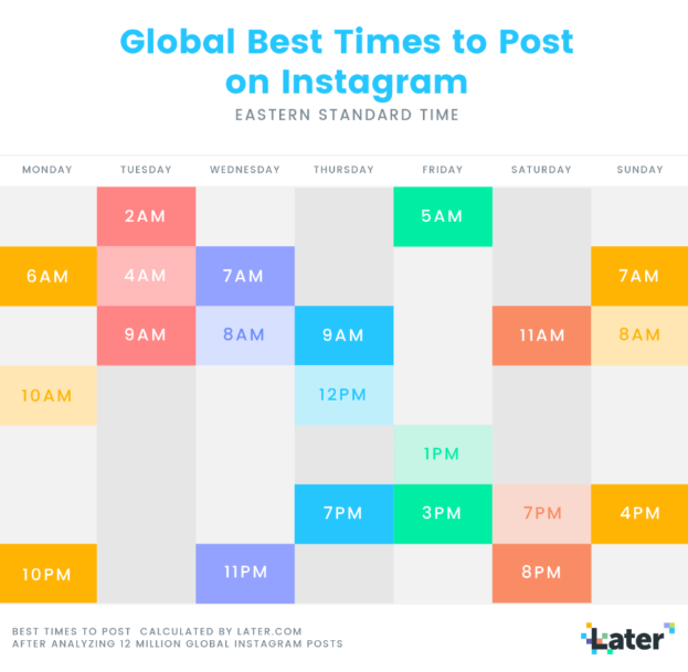 when is the best time to post